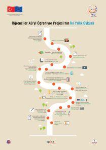 abyi_infografik_ikiyillikoyku_web